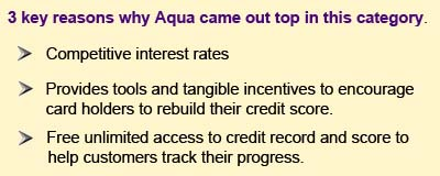 aqua-key-reasons